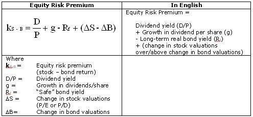 Equity formula forex