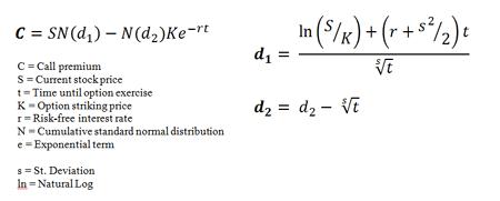 percentage change formula investopedia