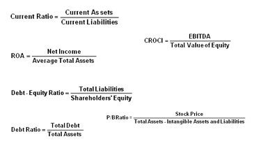 About 'total assets to debt ratio formula'|...Against Hudud ...