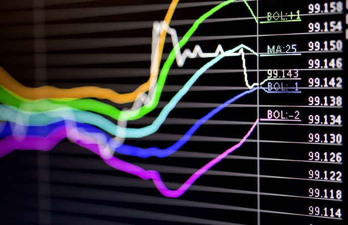 Forex technical analysis investopedia