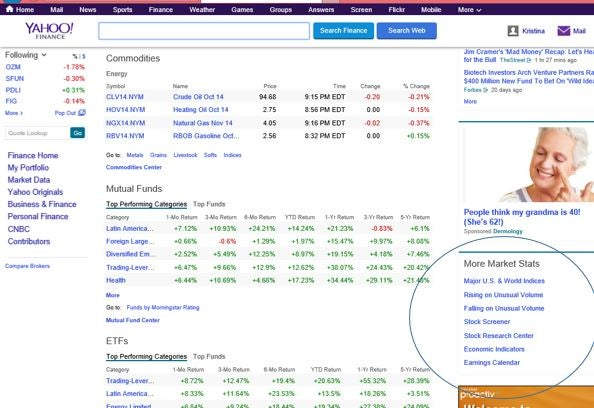 How to Use Yahoo! Finance | Investopedia