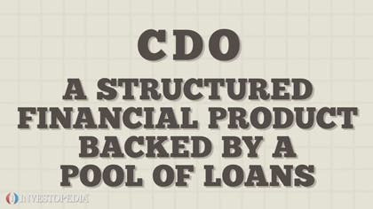 A CDO is a structured financial product backed by a pool of loans.