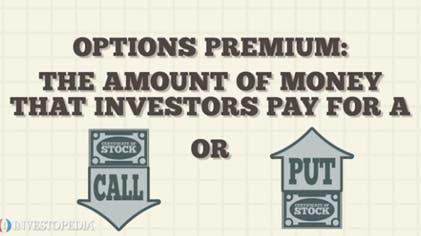 Forex options investopedia