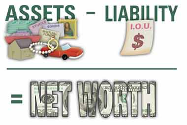 How To Improve Net Worth By Decreasing Liabilities
