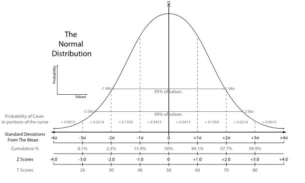 Forex trade probability calculator