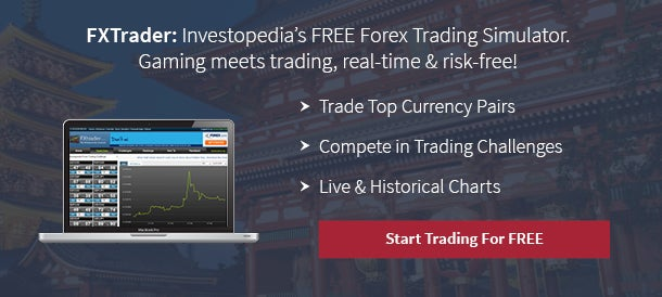 forex home investopedia - Best Currency Trader