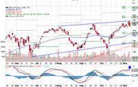 Market Review For November 8, 2013