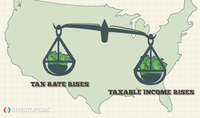 Understanding Income Tax