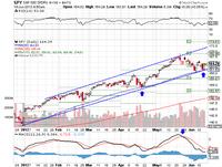 Market Summary For June 14, 2013