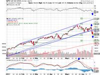 Market Summary For June 21, 2013