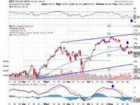 Market Summary for August 30, 2013