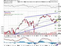 Market Summary for September 6, 2013