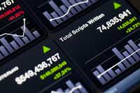 The ADX Shows Strong Uptrends In These 4 Stocks