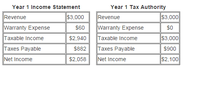IRS Raises 401(k) Contribution Limits ...