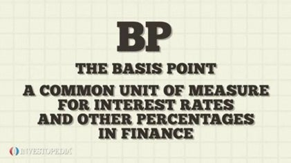 Understanding Basis Points