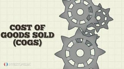 Examining Costs Of Goods Sold (COGS)