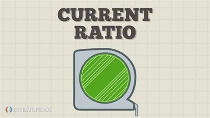 Using The Current Ratio