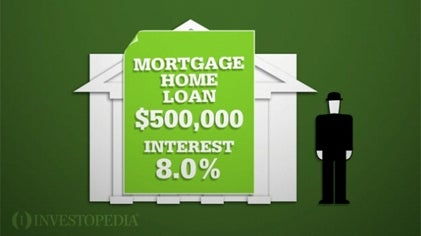 Understanding Mortgage-Backed Securities