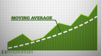 Simple Vs. Exponential Moving Averages