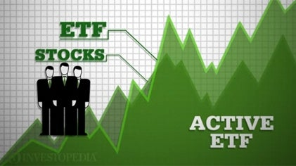 Active Vs. Passive ETF Investing