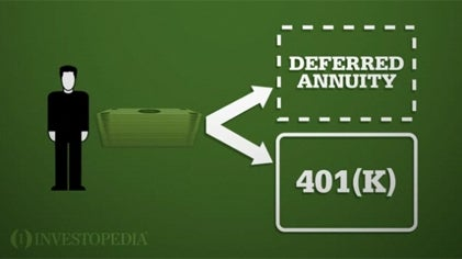 What Are Deferred Annuities?
