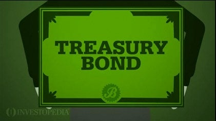 Introduction To Bond Investing