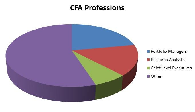 Institute of chartered financial analyst of india