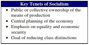socialism bulletpoints