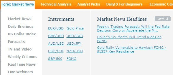 Forex news websites