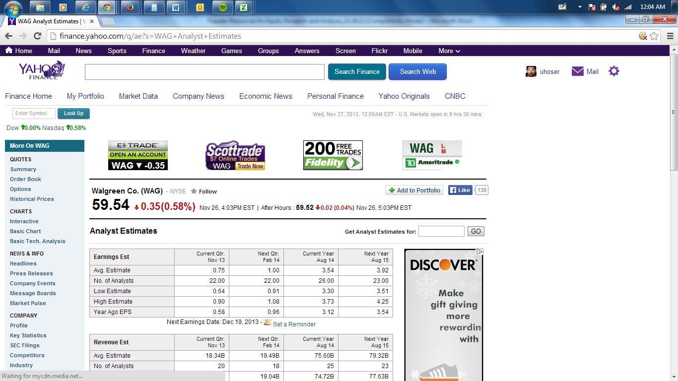 Yahoo Finance screenshot of Walgreens