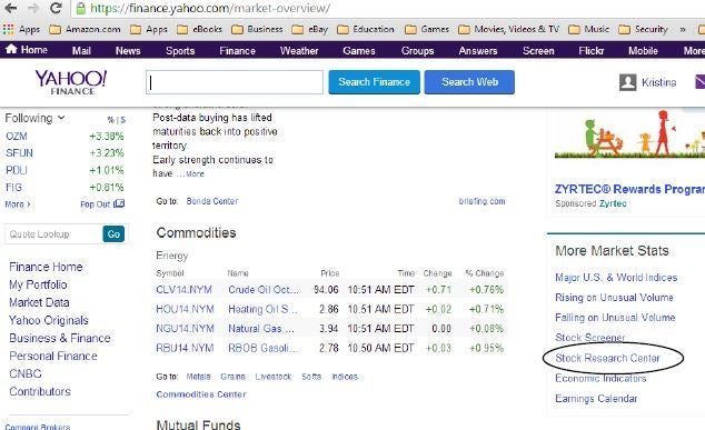 How To Use The Top Yahoo! Finance Tools | Investopedia