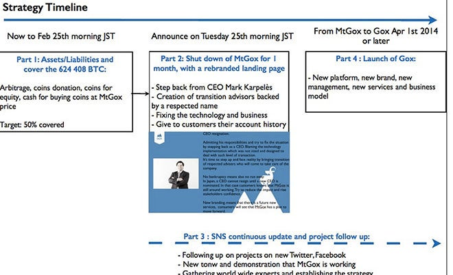 Scribd screenshot of alleged Mt Gox strategy timeline