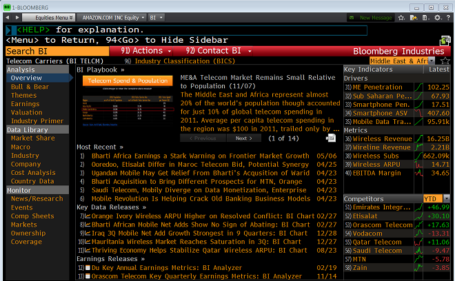 The Bloomberg Terminal Step By Step Investopedia