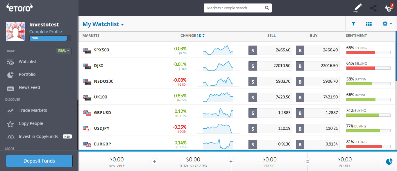 eToro uses a single-page web interface. Along the top is a search box. To the right there's a small set of icons for writing a social trading post or sharing to social media, as well as eToro's bull-shaped logo, which brings up a notification panel. The main menu runs vertically down the left side of the screen.