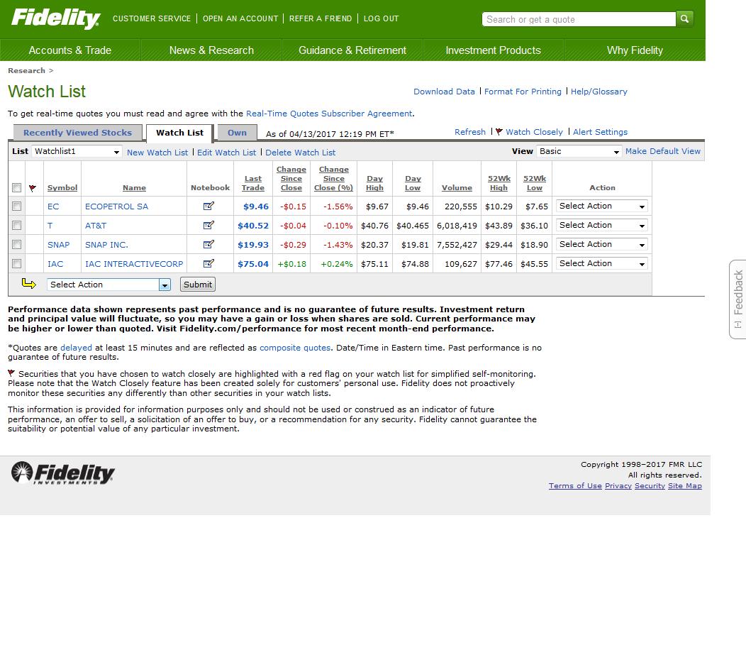 Fidelity Stock Quotes Fidelity Investments Platform Walkthrough 2018  Investopedia