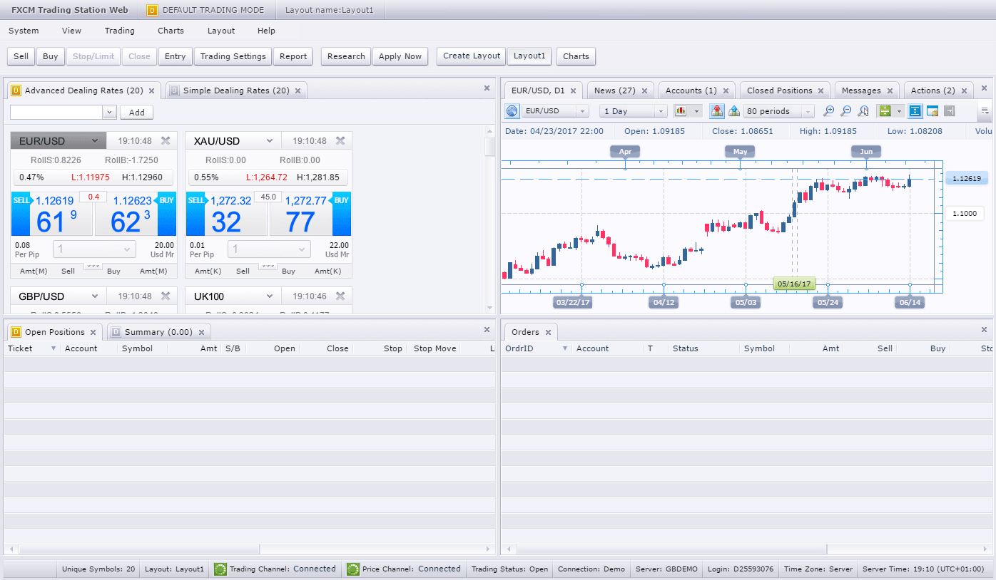 FXCM Trading Station is FCXM's proprietary web trading platform. When you log in, the first screen you will see is the trading station dashboard. This is your one-stop shop for trading FX, spreads, commodities, shares, and other global assets. Along the top of the window is a menu bar, which we will look at first.
