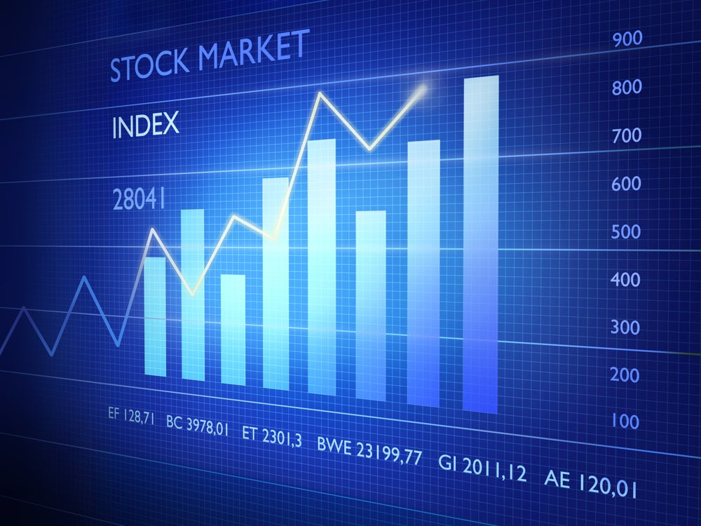Stock index options investopedia