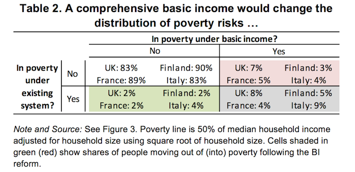 reduce poverty and ensure basic amenities Poverty is one of my core areas of interest, and fortunately, work good to work on what one likes i've written on the subject a few times before on this blog, about its databases and recent numbers.