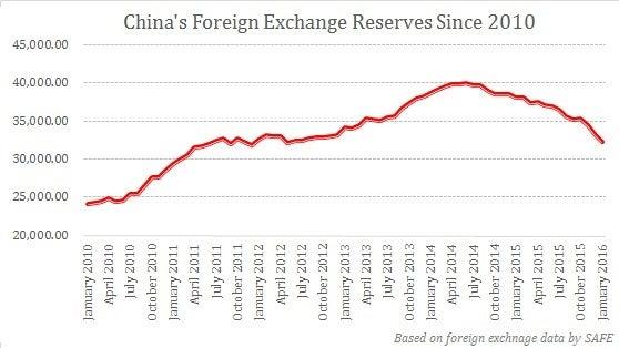 Foreign exchange investopedia