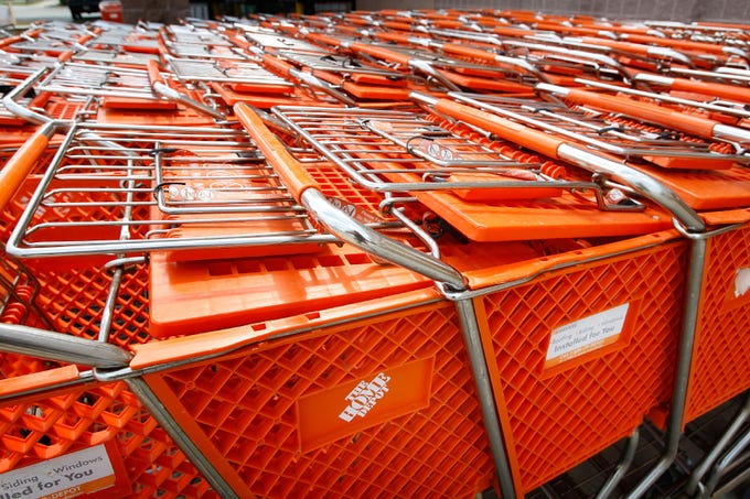 When Is Home Depot Stock Next Dividend
