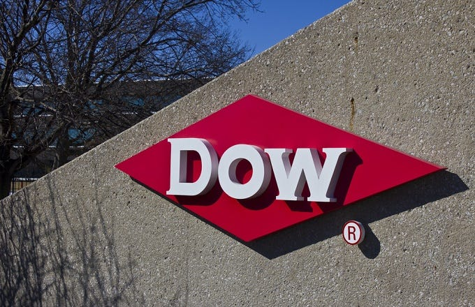 Dow chemical 401k investment options