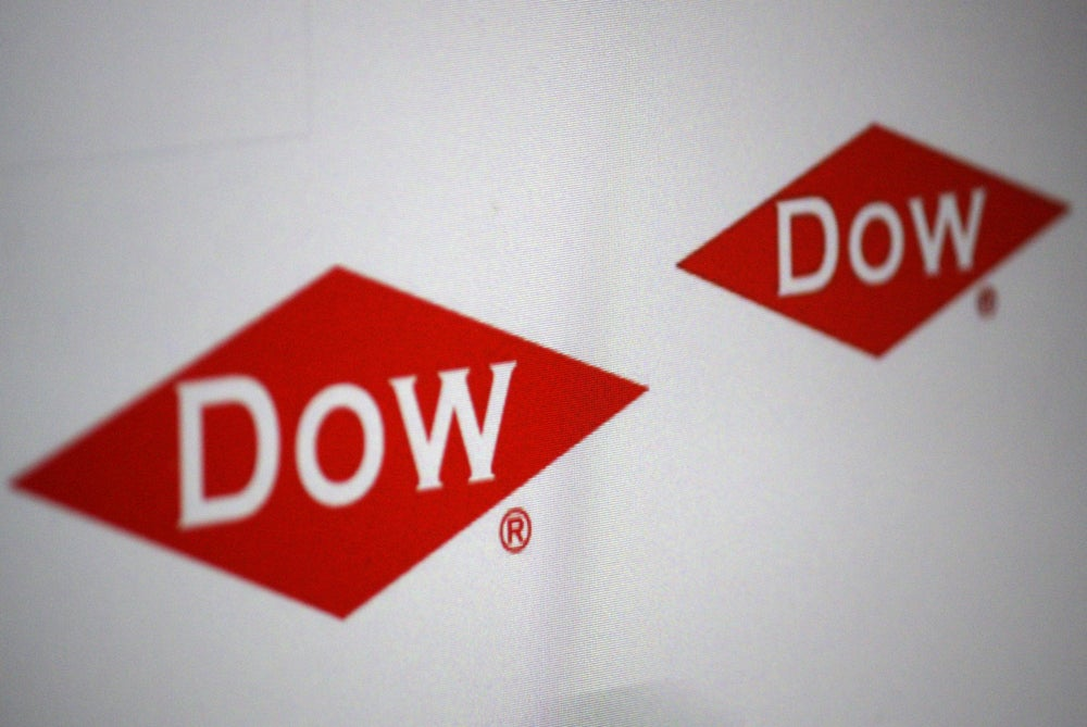How The Dow Dupont Merger Affects Dividends Dow Investopedia