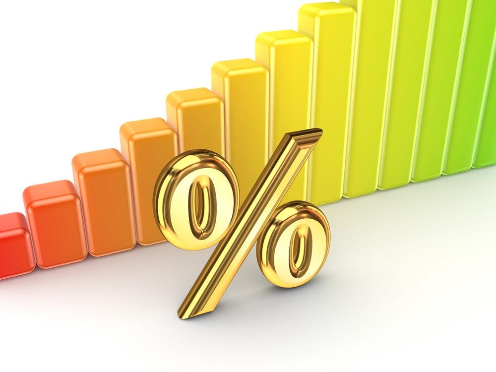 Investopedia cfa study guide