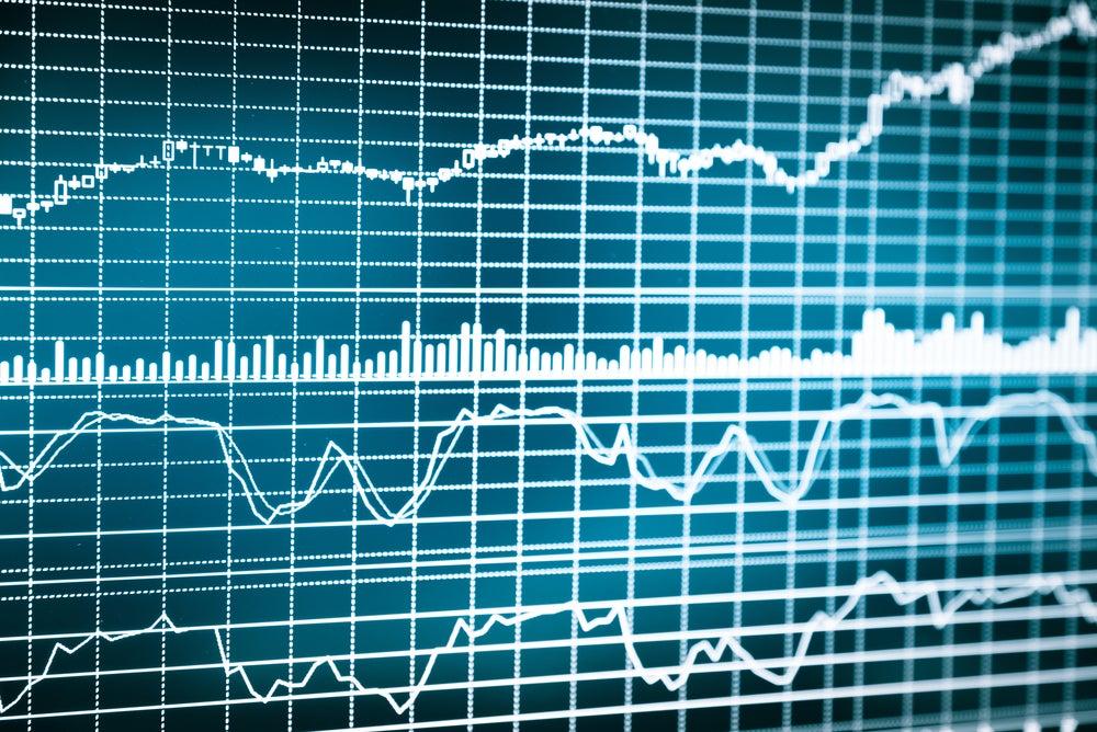 Strategies To Trade The Nasdaq Index Investopedia