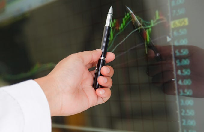 The Best Technical Analysis Trading Software | Investopedia