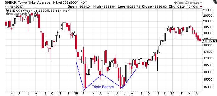 new trade theory investopedia