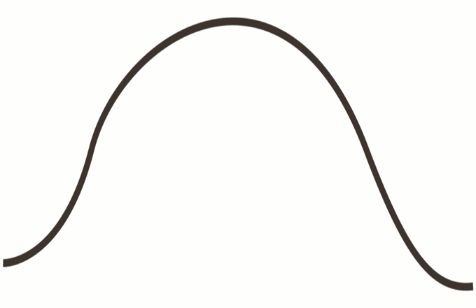 Guest Column The Bell Shaped Curve Meets Education Thestatehousefile Com