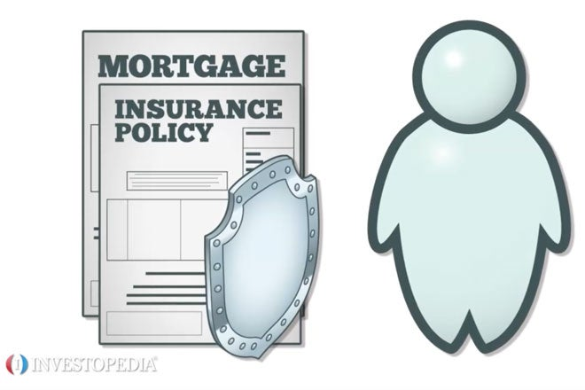 Why You Don't Need Mortgage Protection Life Insurance Delectable Mortgage Life Insurance Quotes