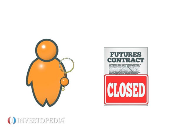 What Is The Difference Between Forward And Futures Contracts