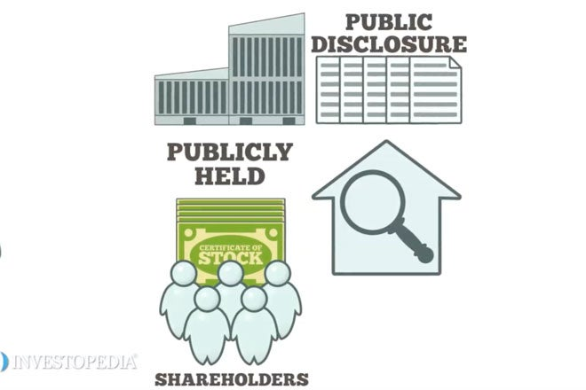 Private Vs Public Company What S The Difference